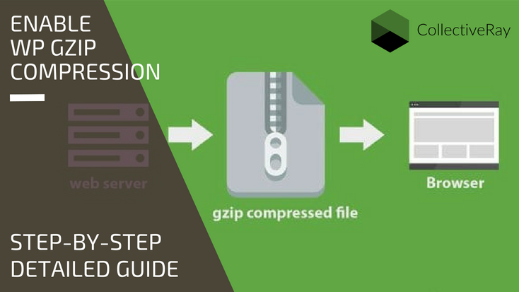 Enable WordPress GZip Compression
