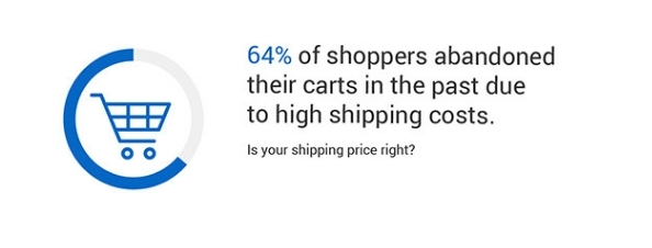 Statistic high shipping costs