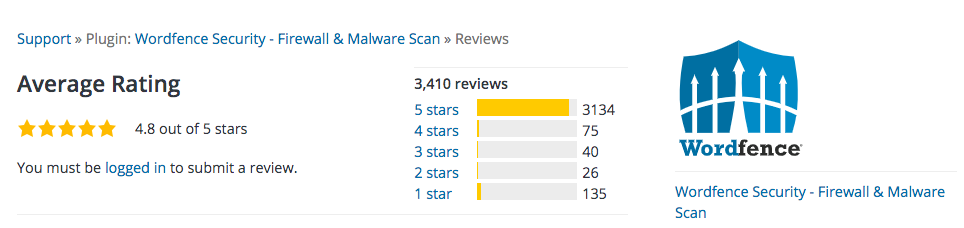 wordfence reviews