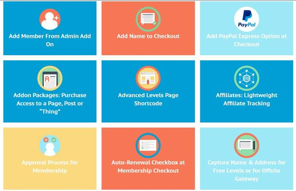Paid Memberships Pro features