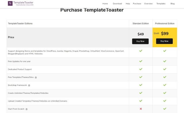 TemplateToaster pricing