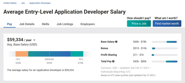 Entry level app developer salaries