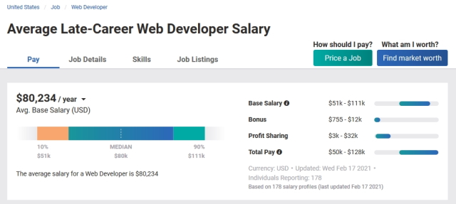 Lead web developer salary