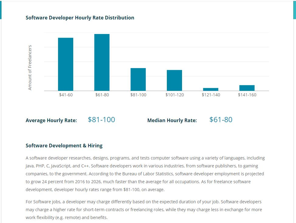 Where to hire top quality freelance software developers9 (2019_05_21 10_28_28 UTC).JPG