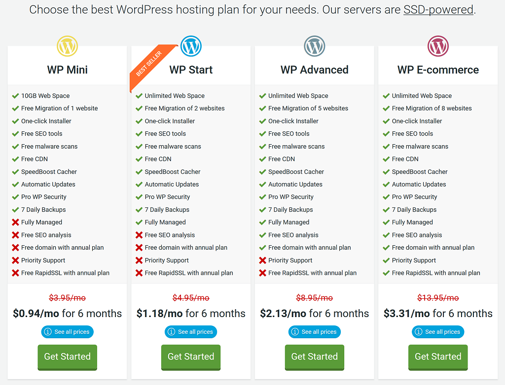 scalahosting wordpress plans