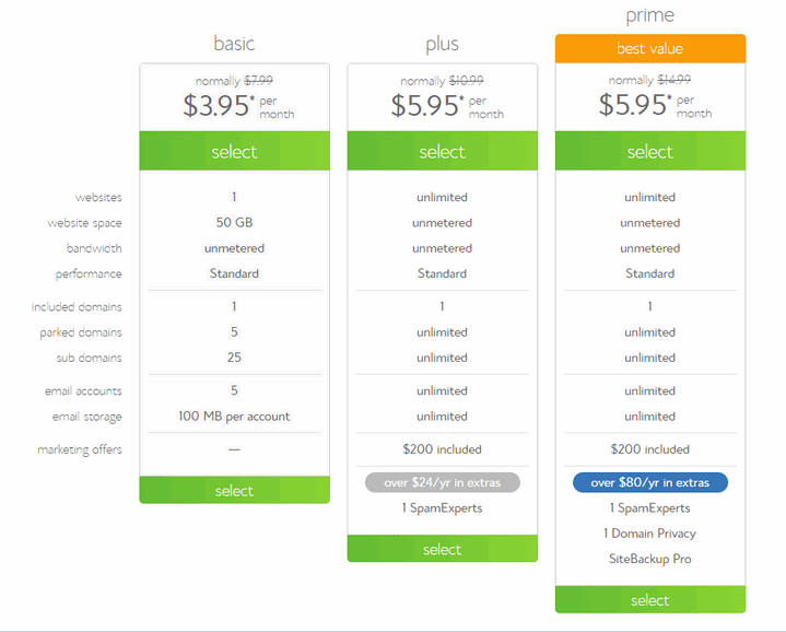 bluehost recurring pricing