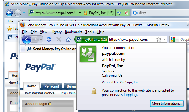 Paypal mit Secure Sockets Layer Icon